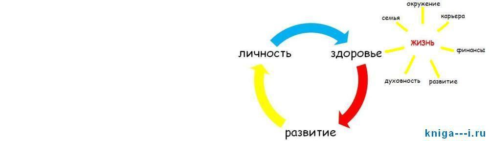 kniga—i.ru